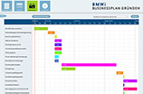 Bildausschnitt aus der Vorlage Businessplan für Schülerfirmen